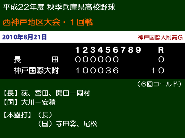 平成22年度秋季兵庫県高校野球西神戸地区大会1回戦・長田vs神戸国際大附