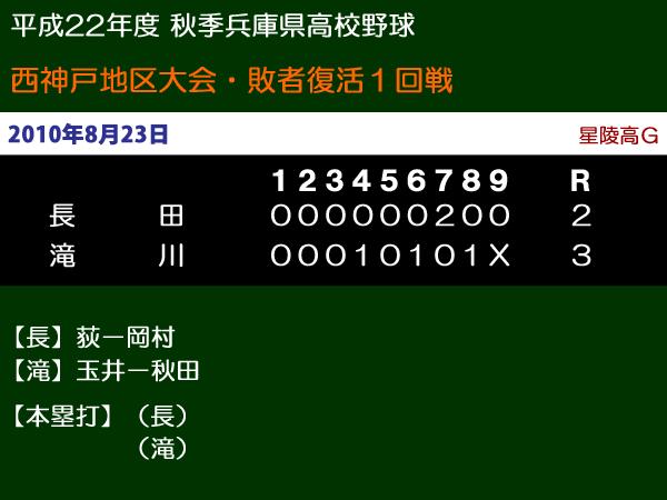 平成22年度秋季兵庫県高校野球西神戸地区大会敗者復活1回戦・長田vs滝川