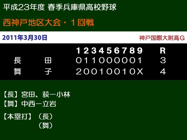 平成23年度春季兵庫県高校野球西神戸地区大会1回戦・長田vs舞子