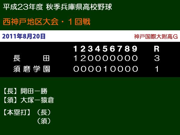 平成23年度兵庫県秋季高校野球西神戸地区大会1回戦・長田vs須磨学園