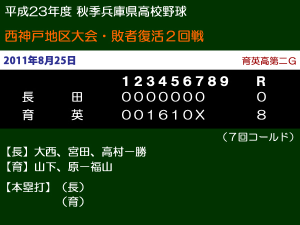 平成23年度兵庫県秋季高校野球西神戸地区大会敗者復活2回戦・長田vs育英