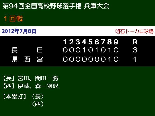 第94回全国高等学校野球選手権兵庫大会1回戦・長田vs県西宮