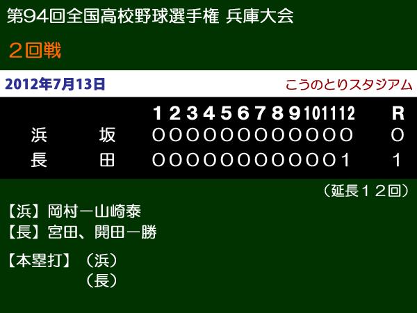 第94回全国高等学校野球選手権兵庫大会2回戦・長田vs浜坂