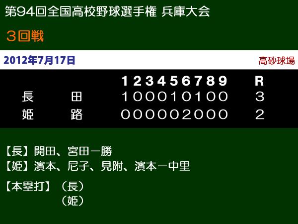 第94回全国高等学校野球選手権兵庫大会3回戦・長田vs姫路