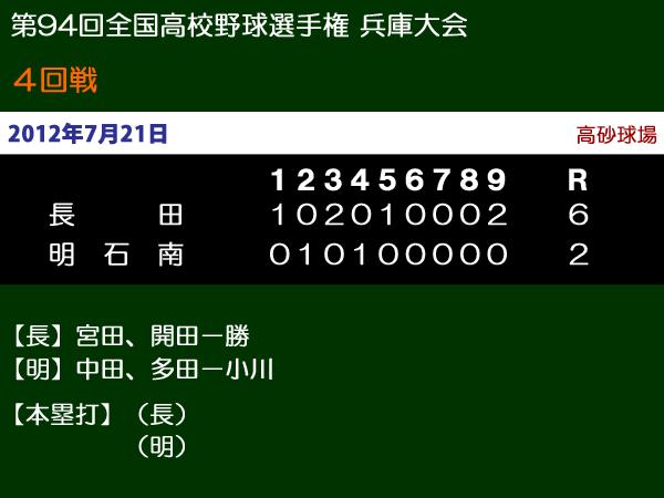 第94回全国高等学校野球選手権兵庫大会4回戦・長田vs明石南
