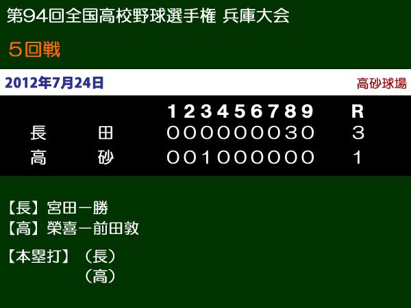 第94回全国高等学校野球選手権兵庫大会5回戦・長田vs高砂