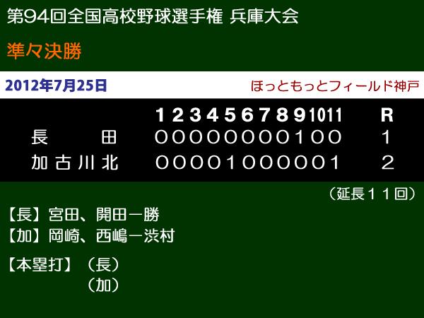 第94回全国高等学校野球選手権兵庫大会準々決勝・長田vs加古川北