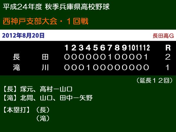 平成24年度秋季兵庫県高校野球西神戸支部大会1回戦・長田vs滝川