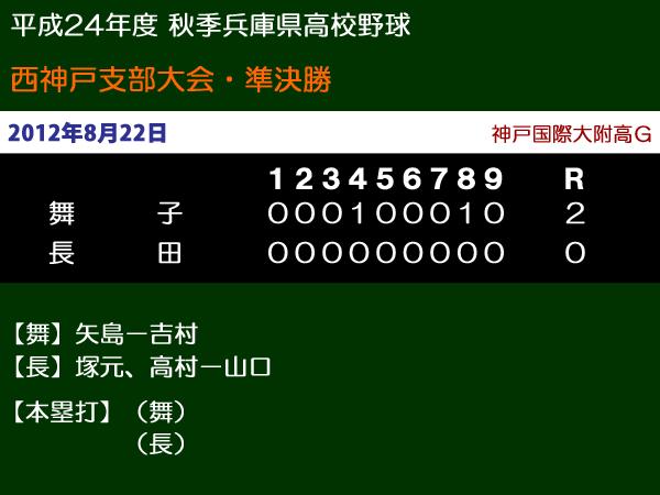 平成24年度秋季兵庫県高校野球西神戸支部大会準決勝・長田vs舞子