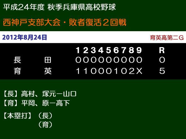 平成24年度秋季兵庫県高校野球西神戸支部大会敗者復活2回戦・長田vs育英