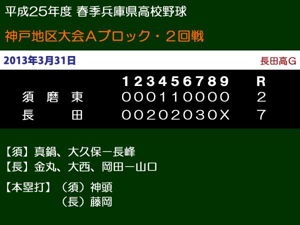 平成25年度春季兵庫県高校野球神戸地区大会Aブロック2回戦・長田vs須磨東