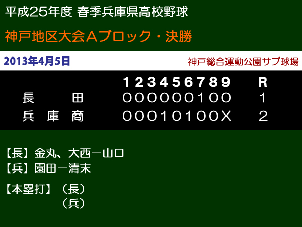 平成25年度春季兵庫県高校野球神戸地区大会Aブロック決勝・長田vs兵庫商