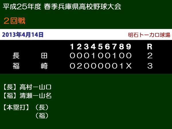 平成25年度春季兵庫県高校野球大会2回戦・長田vs福崎
