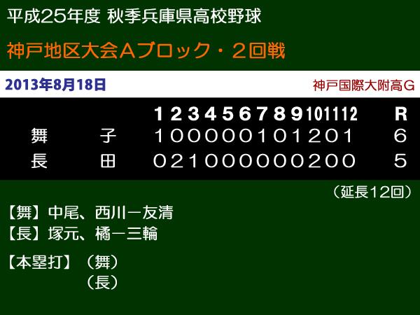 平成25年度秋季兵庫県高校野球神戸地区大会Aブロック2回戦・長田vs舞子