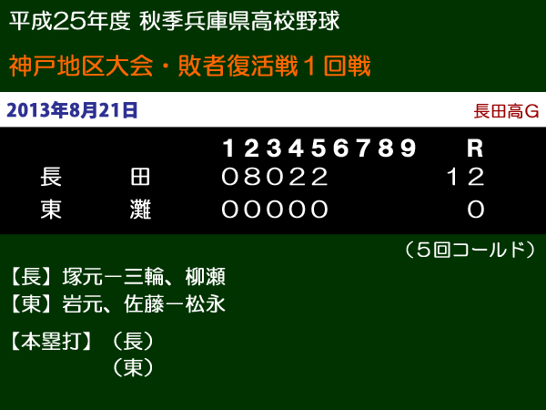 平成25年度秋季兵庫県高校野球神戸地区大会敗者復活1回戦・長田vs東灘