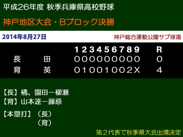 平成26年度秋季兵庫県高校野球神戸地区大会Bブロック決勝・長田vs育英
