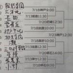 第97回全国高校野球選手権 兵庫大会組み合わせ