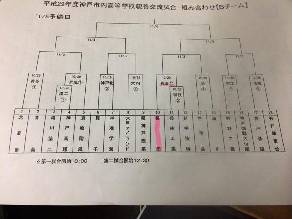 平成29年神戸市親善大会Bチーム